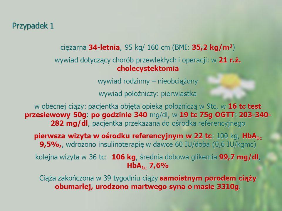 ciężarna 34-letnia, 95 kg/ 160 cm (BMI: 35,2 kg/m 2 ) wywiad dotyczący chorób przewlekłych i operacji: w 21 r.ż. cholecystektomia wywiad rodzinny – ni