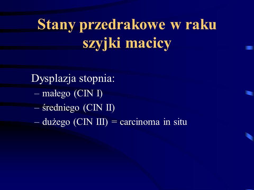 Stany przedrakowe w raku szyjki macicy Dysplazja stopnia: –małego (CIN I) –średniego (CIN II) –dużego (CIN III) = carcinoma in situ