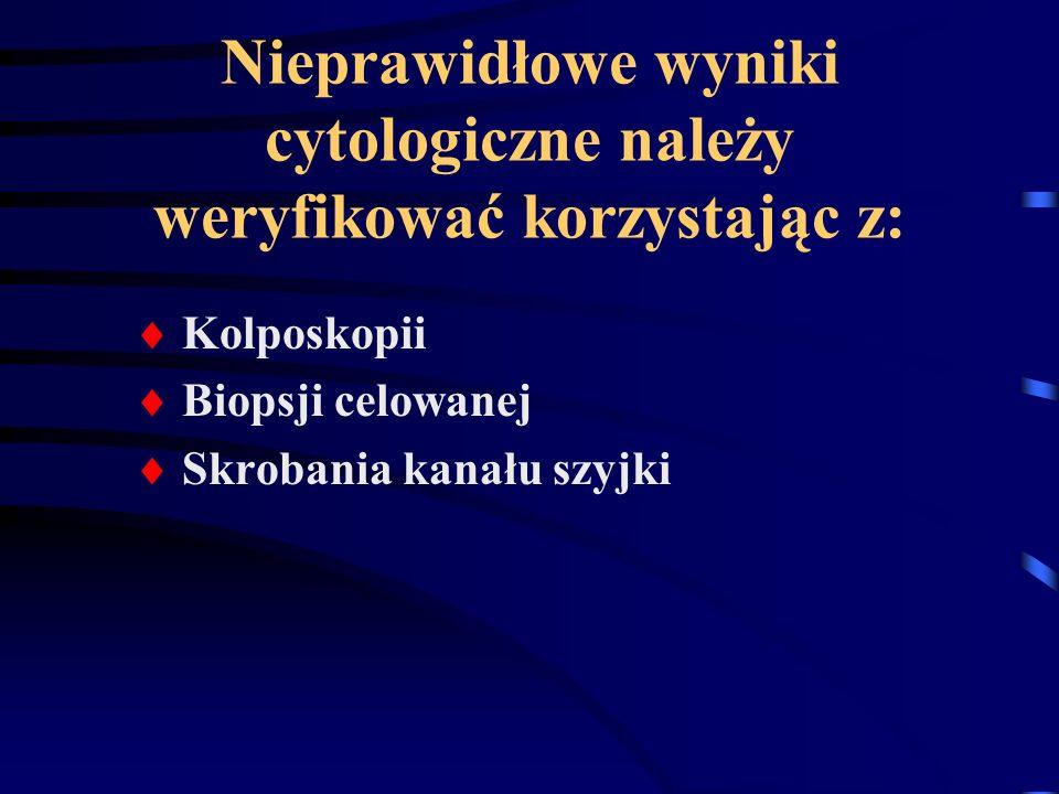 Nieprawidłowe wyniki cytologiczne należy weryfikować korzystając z: Kolposkopii Biopsji celowanej Skrobania kanału szyjki