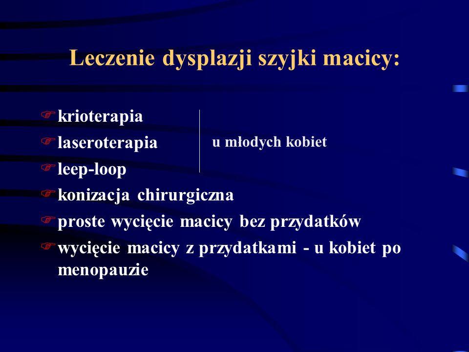 Leczenie dysplazji szyjki macicy: Fkrioterapia Flaseroterapia Fleep-loop Fkonizacja chirurgiczna Fproste wycięcie macicy bez przydatków Fwycięcie macicy z przydatkami - u kobiet po menopauzie u młodych kobiet