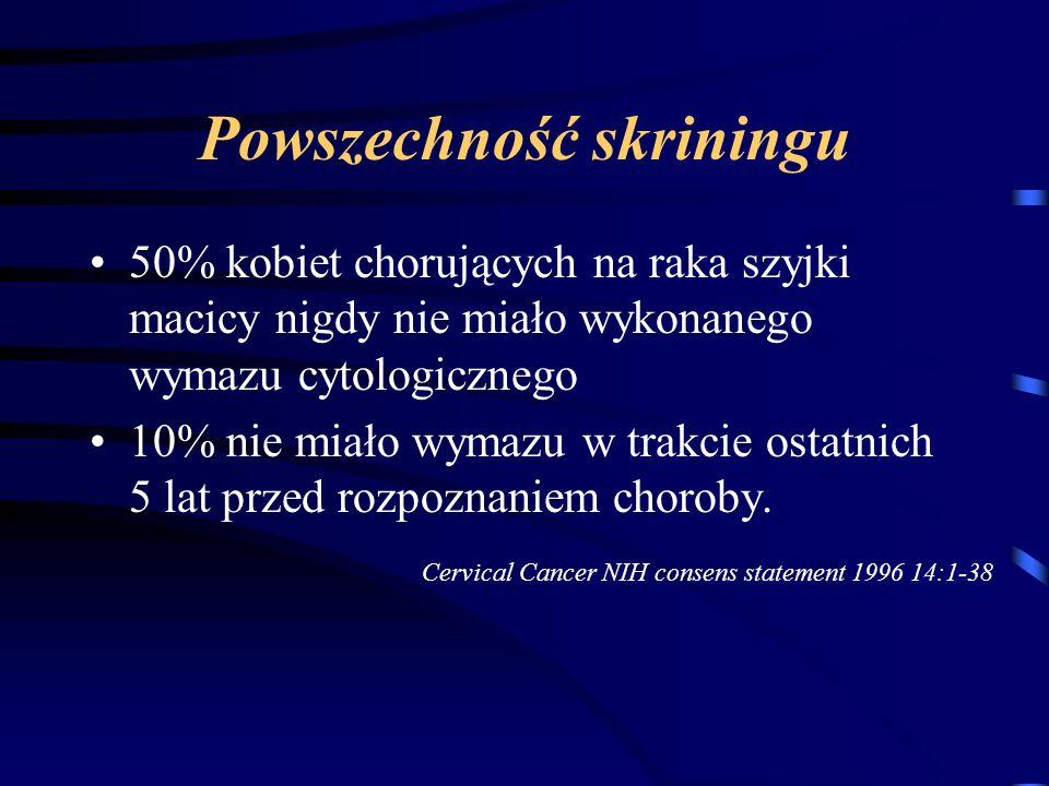 Powszechność skriningu 50% kobiet chorujących na raka szyjki macicy nigdy nie miało wykonanego wymazu cytologicznego 10% nie miało wymazu w trakcie ostatnich 5 lat przed rozpoznaniem choroby.