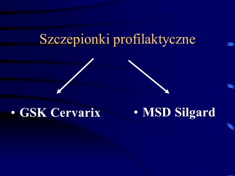 Szczepionki profilaktyczne GSK Cervarix MSD Silgard