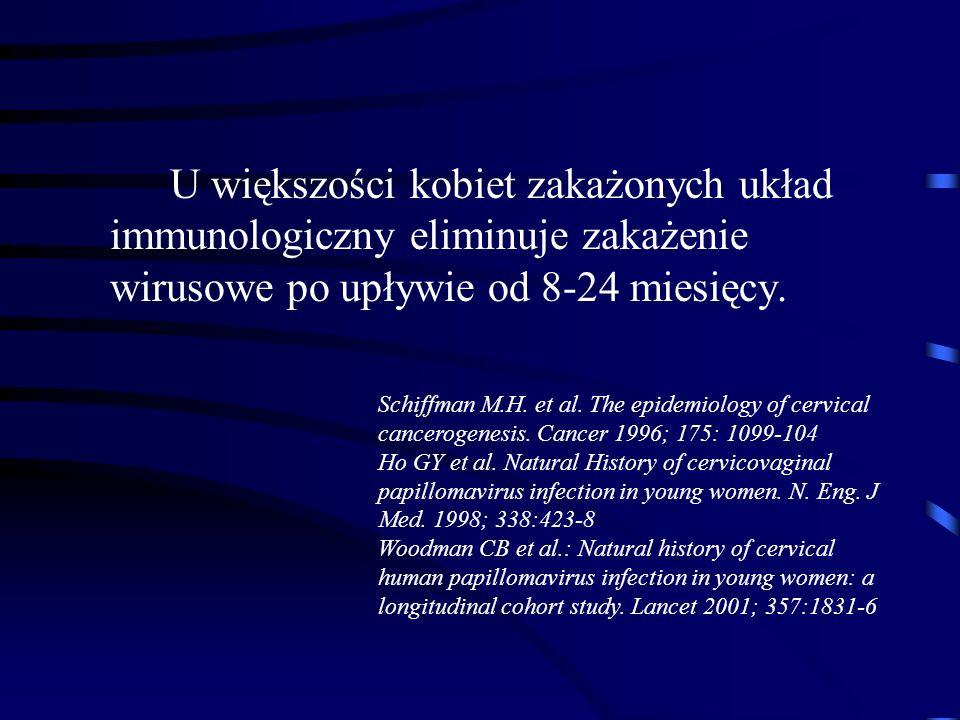 Lorenzato F, et al. Int. Journal of Gyn and Obst 2001; 73: 41 – 46 POLSKA 28,1