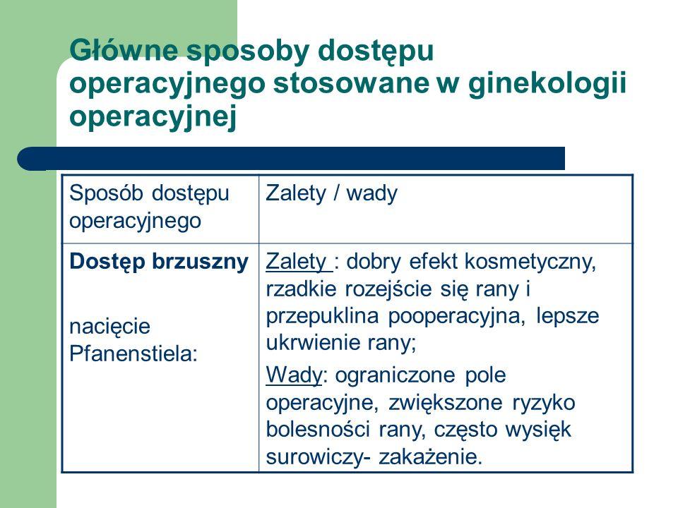 Główne sposoby dostępu operacyjnego stosowane w ginekologii operacyjnej Sposób dostępu operacyjnego Zalety / wady Dostęp brzuszny nacięcie Pfanenstiel