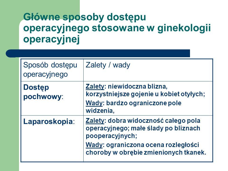 Główne sposoby dostępu operacyjnego stosowane w ginekologii operacyjnej Sposób dostępu operacyjnego Zalety / wady Dostęp pochwowy: Zalety: niewidoczna