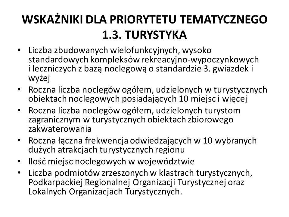 WSKAŻNIKI DLA PRIORYTETU TEMATYCZNEGO 1.3.