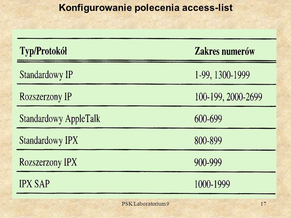 PSK Laboratorium 917 Konfigurowanie polecenia access-list