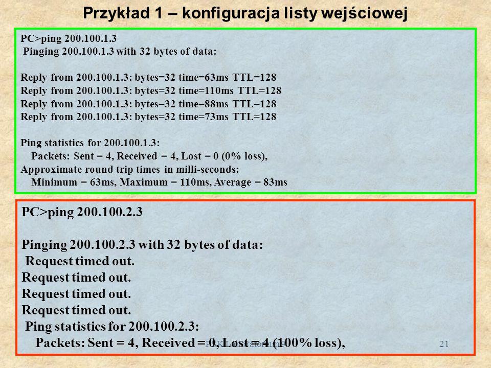 PSK Laboratorium 921 Przykład 1 – konfiguracja listy wejściowej PC>ping 200.100.2.3 Pinging 200.100.2.3 with 32 bytes of data: Request timed out. Ping