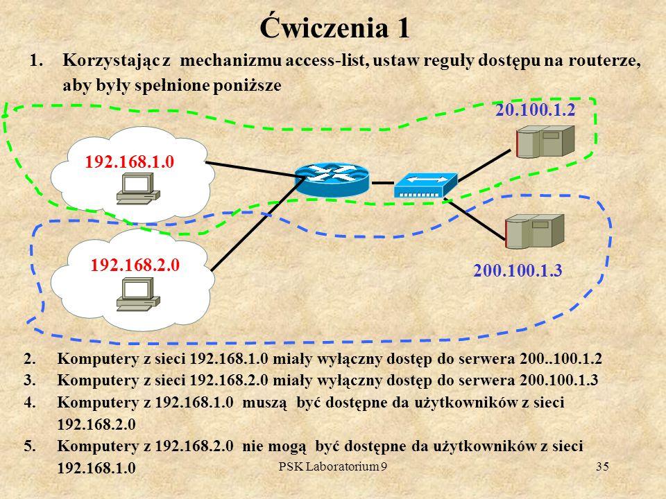 PSK Laboratorium 935 1.Korzystając z mechanizmu access-list, ustaw reguły dostępu na routerze, aby były spełnione poniższe Ćwiczenia 1 192.168.2.0 200