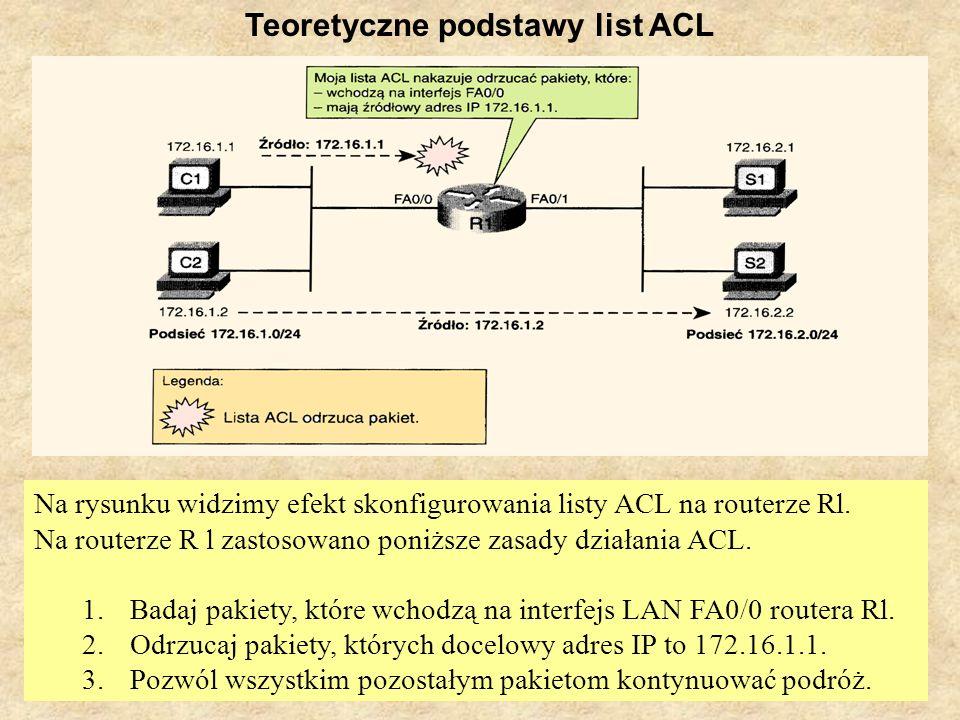 PSK Laboratorium 94 Teoretyczne podstawy list ACL Na rysunku widzimy efekt skonfigurowania listy ACL na routerze Rl. Na routerze R l zastosowano poniż