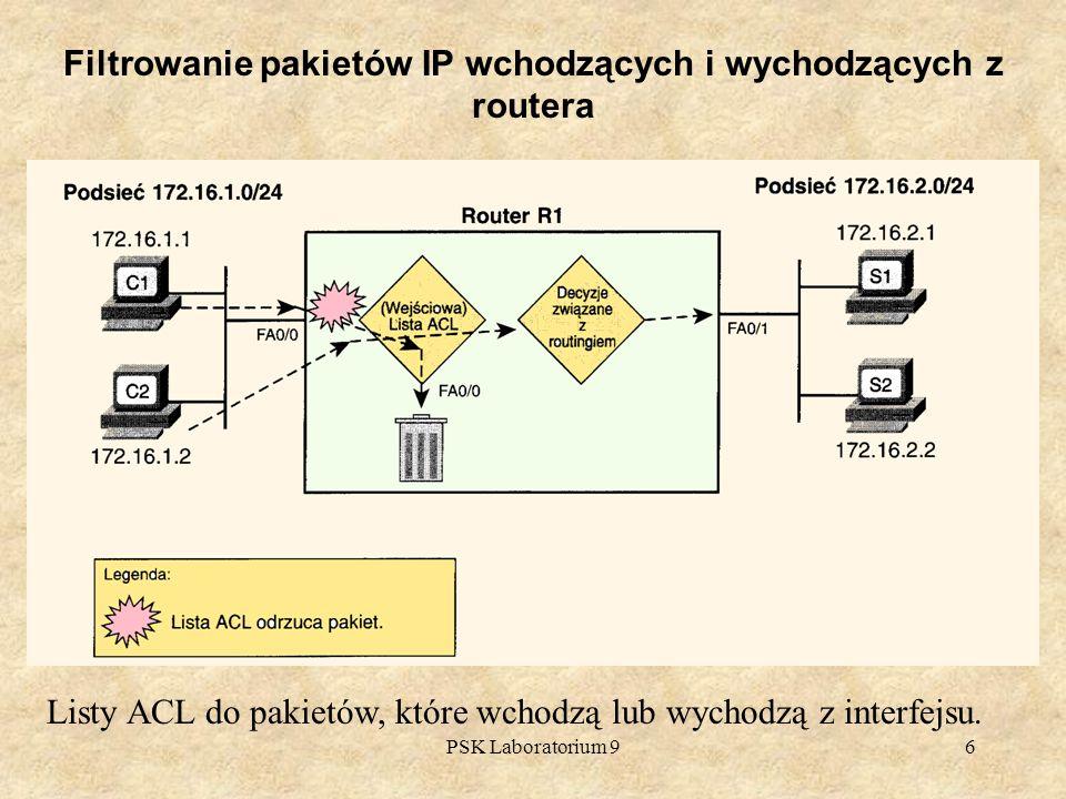 PSK Laboratorium 96 Filtrowanie pakietów IP wchodzących i wychodzących z routera Listy ACL do pakietów, które wchodzą lub wychodzą z interfejsu.
