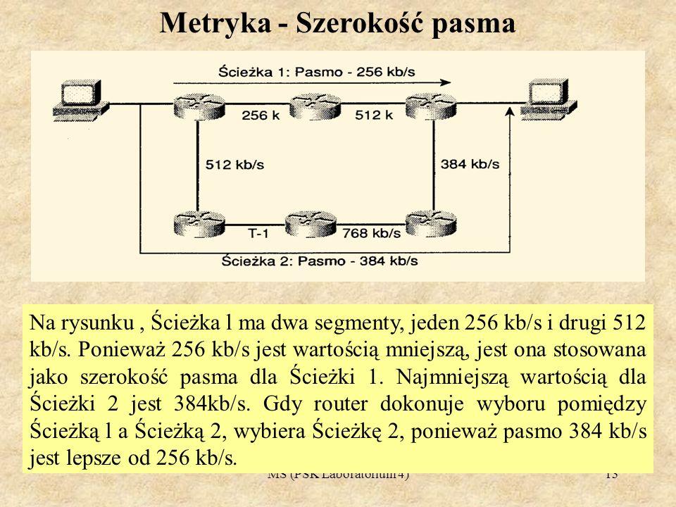MS (PSK Laboratorium 4)14 Rysunek pokazuje przykład obliczania kosztu ścieżki.