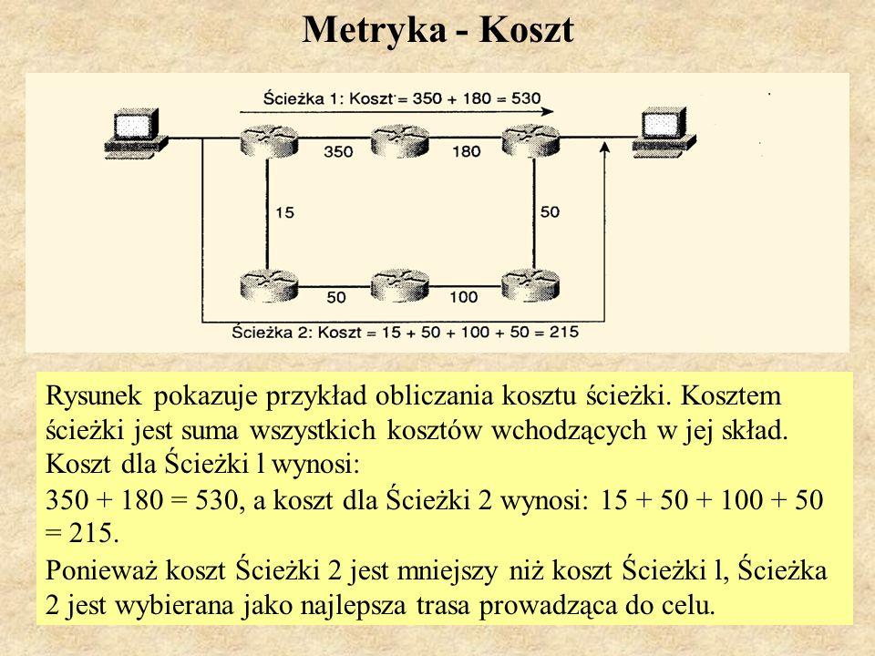 MS (PSK Laboratorium 4)15 Metryka - Maksymalna wielkość transmitowanej jednostki (MTU) 1.MTU (ang.