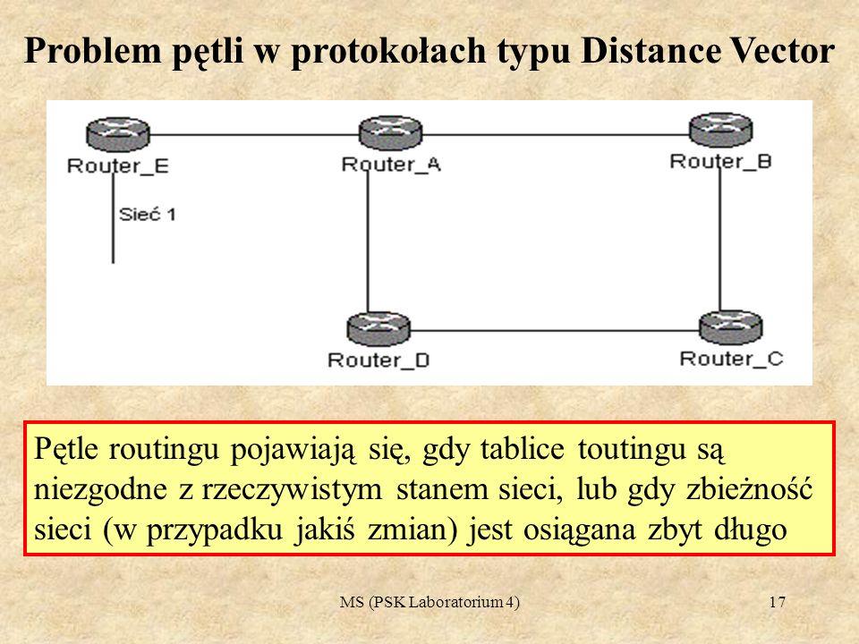 MS (PSK Laboratorium 4)18 Problem pętli w protokołach typu Distance Vector Przed awarią sieci 1 wszystkie tablilce routingu były poprawne i sieć miała osiągniętą zbieżność.