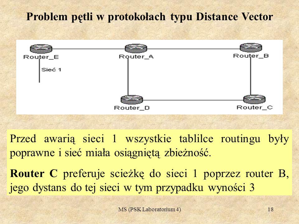MS (PSK Laboratorium 4)19 Problem pętli w protokołach typu Distance Vector