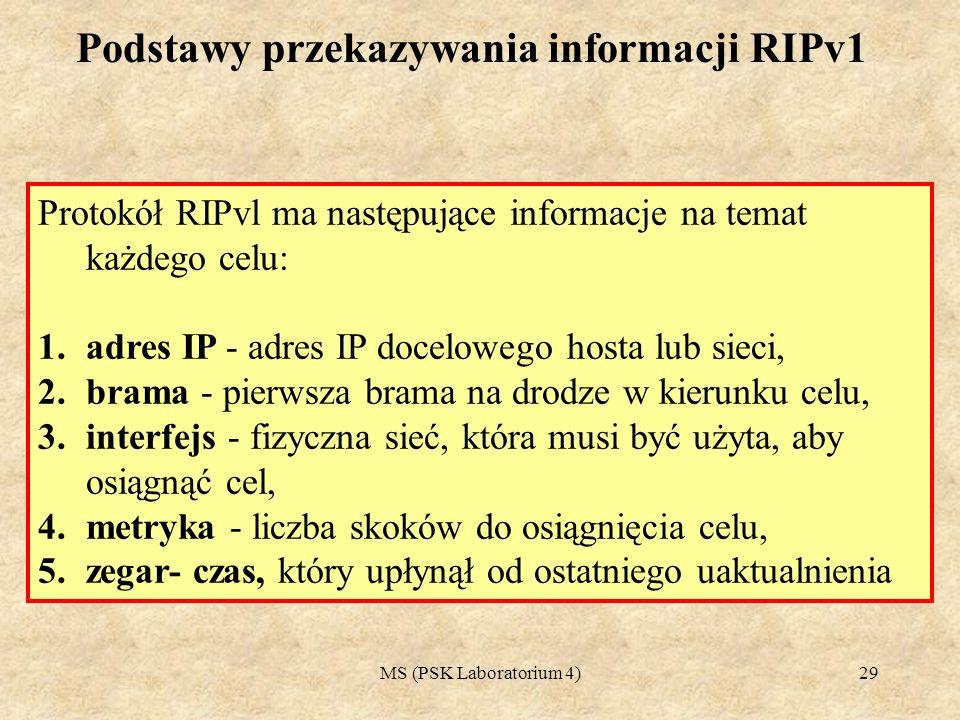 MS (PSK Laboratorium 4)30 Format wiadomości RIPv1 Polecenie (ang.