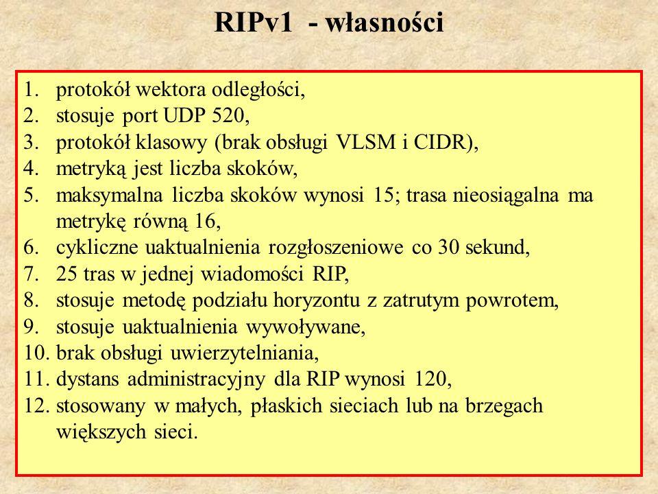 MS (PSK Laboratorium 4)39 RIPv2 1.RIPv2 został po raz pierwszy opisany w dokumencie RFC 1723 (1994 r); aktualnie obowiązuje dokument 2453 z listopada 1998 r.