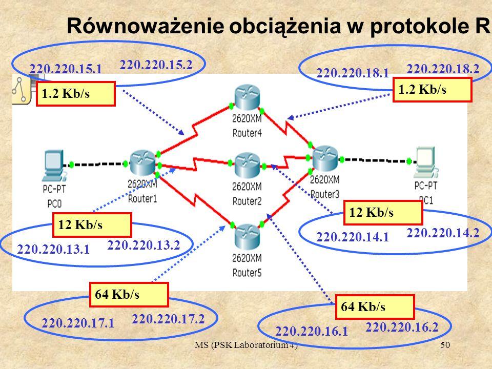 MS (PSK Laboratorium 4)51 Ćwiczenie 1 Równoważenie obciążenia w protokole RIP 1.Zbuduj model symulacyjny z poprzedniej strony 2.Sprawdź jego funkcjonowanie 3.Sprawdź w jaki sposób odbywa się równoważenie obciążenie w tym modelu ( jakimi drogami są przesyłane kolejne pakiety) 4.Sprawdź dystans administracyjny poszczególnych tras