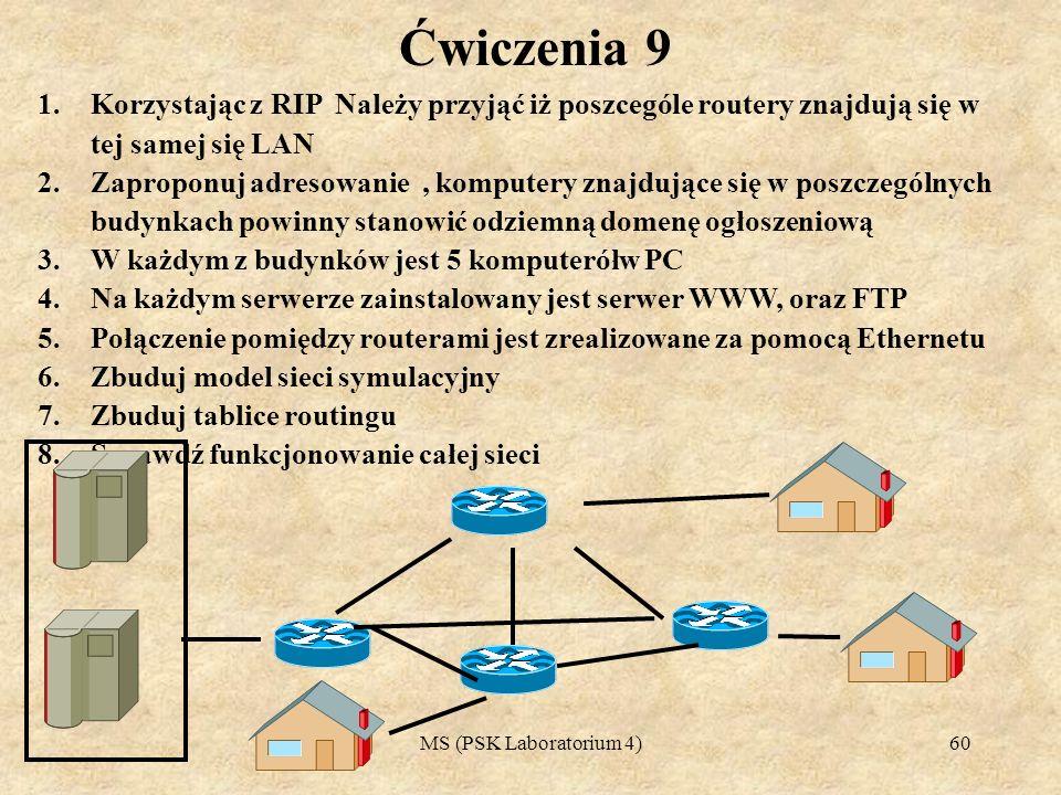 MS (PSK Laboratorium 4)61 Ćwiczenia 10 1.Korzystając z routingu statycznego Należy przyjąć iż poszcególe routery znajdują się w tej samej się LAN 2.Połączenie pomiędzy routerami jest zrealizowane za pomocą Ethernetu 3.Zbuduj model sieci symulacyjny 4.Zakładając iż 4 lokalizacje sieci lokalnej znajdują się w różnych sieciach (192.168.1.0, 192.170.10, 170.189.90.0, 171.189.90.0, ) 5.Zbuduj tablice routingu 6.Sprawdź funkcjonowanie całej sieci