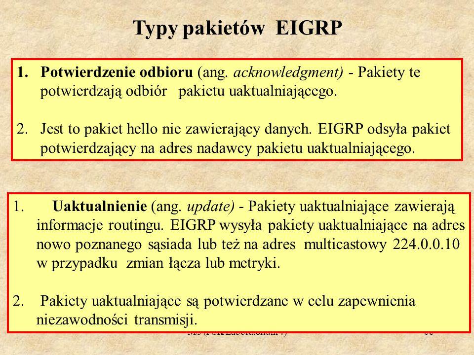 MS (PSK Laboratorium 4)69 Typy pakietów EIGRP 1.Zapytanie (ang.