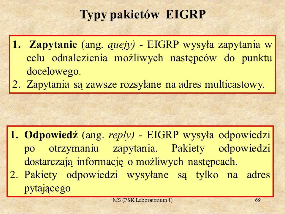 MS (PSK Laboratorium 4)70 1.Projektując sieci z EIGRP należy pamiętać, że EIGRP obsługuje VLSM, CIDR oraz sumowanie sieci.