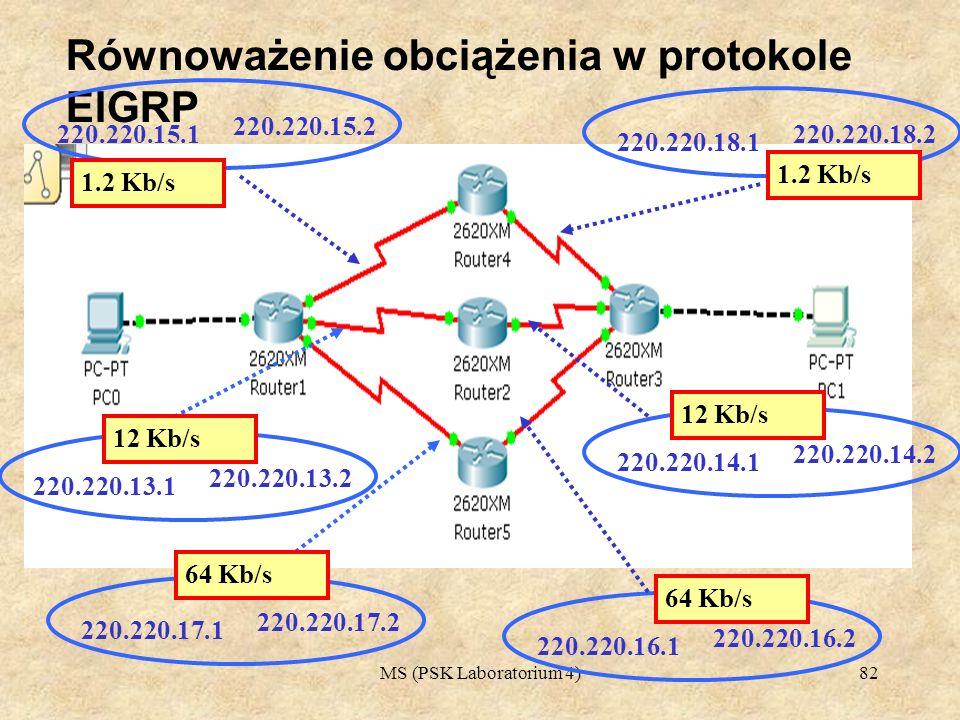 MS (PSK Laboratorium 4)83 Ćwiczenie 11 Równoważenie obciążenia w protokole EIGRP 1.Zbuduj model symulacyjny z poprzedniej strony 2.Sprawdź jego funkcjonowanie 3.Sprawdź w jaki sposób odbywa się równoważenie obciążenie w tym modelu ( jakimi drogami są przesyłane kolejne pakiety)