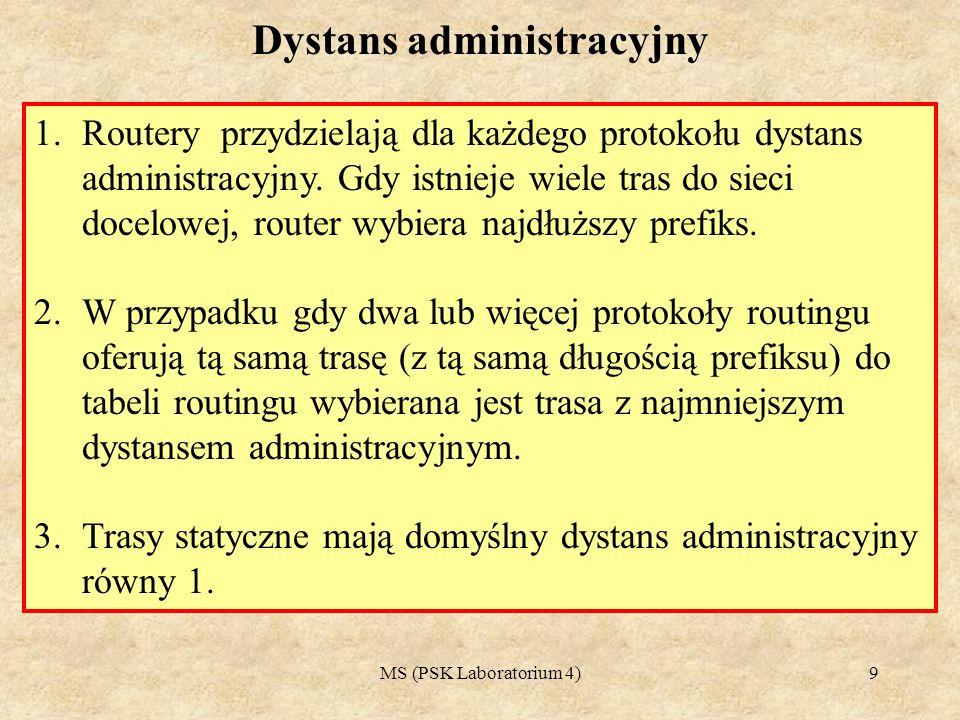 MS (PSK Laboratorium 4)10 Tabela pokazuje domyślne dystanse administracyjne dla tras statycznych oraz dynamicznych.