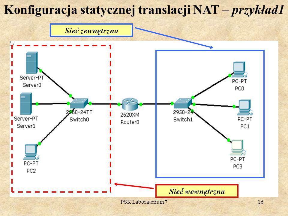 PSK Laboratorium 716 Konfiguracja statycznej translacji NAT – przykład1 Sieć wewnętrzna Sieć zewnętrzna