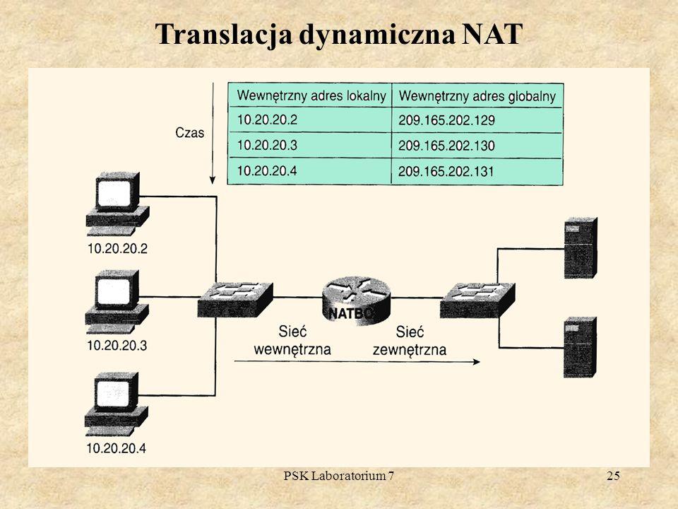 PSK Laboratorium 725 Translacja dynamiczna NAT