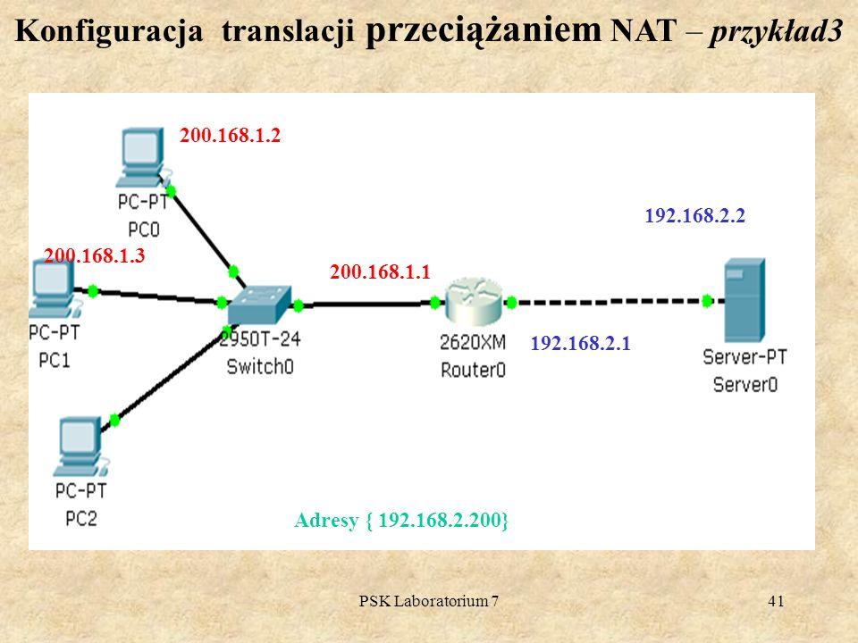 PSK Laboratorium 741 Konfiguracja translacji przeciążaniem NAT – przykład3 200.168.1.2 Adresy { 192.168.2.200} 200.168.1.3 192.168.2.2 192.168.2.1 200