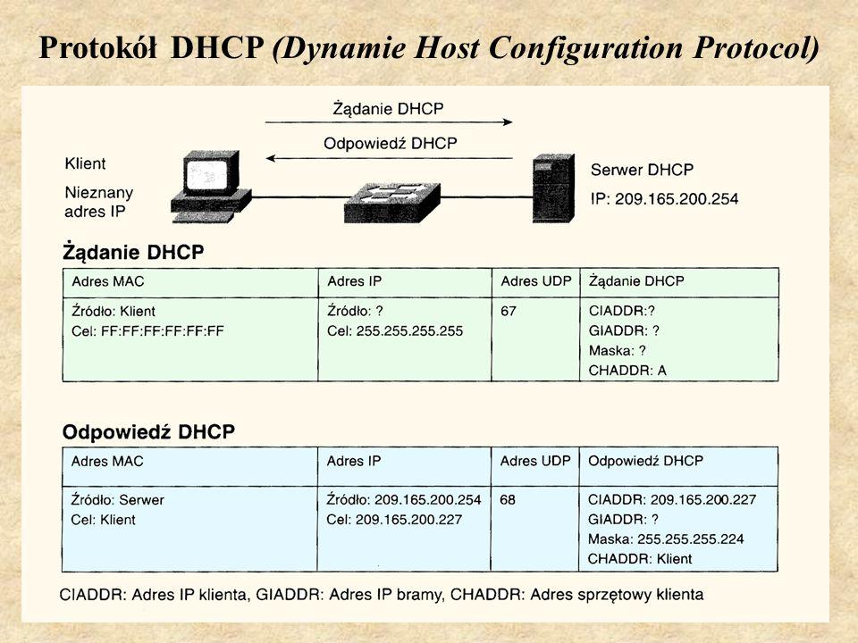 PSK Laboratorium 752 Protokół DHCP (Dynamie Host Configuration Protocol)