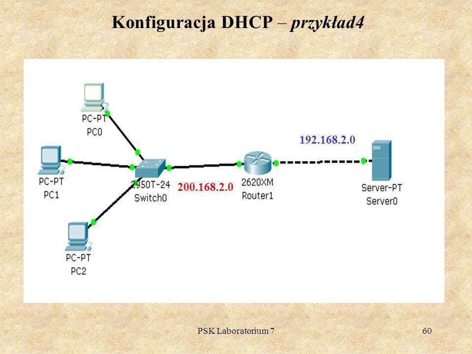 PSK Laboratorium 760 Konfiguracja DHCP – przykład4 200.168.2.0 192.168.2.0