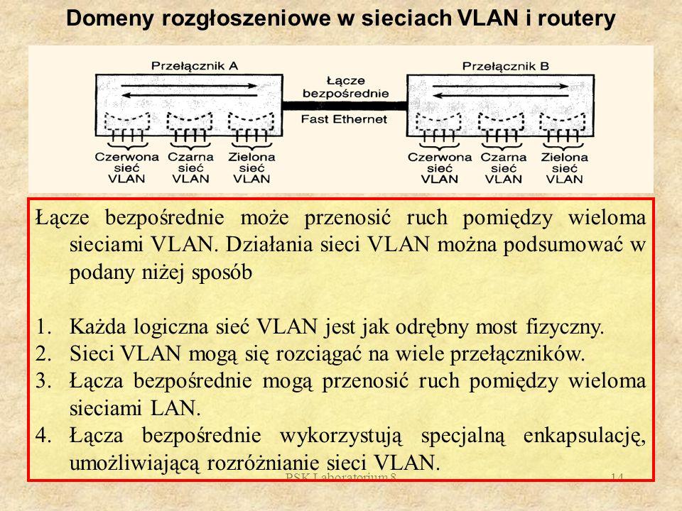PSK Laboratorium 814 Domeny rozgłoszeniowe w sieciach VLAN i routery Łącze bezpośrednie może przenosić ruch pomiędzy wieloma sieciami VLAN. Działania