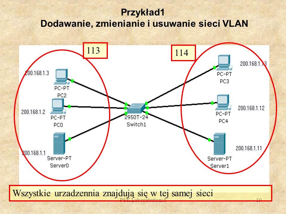 PSK Laboratorium 819 Przykład1 Dodawanie, zmienianie i usuwanie sieci VLAN Wszystkie urzadzennia znajdują się w tej samej sieci 113 114