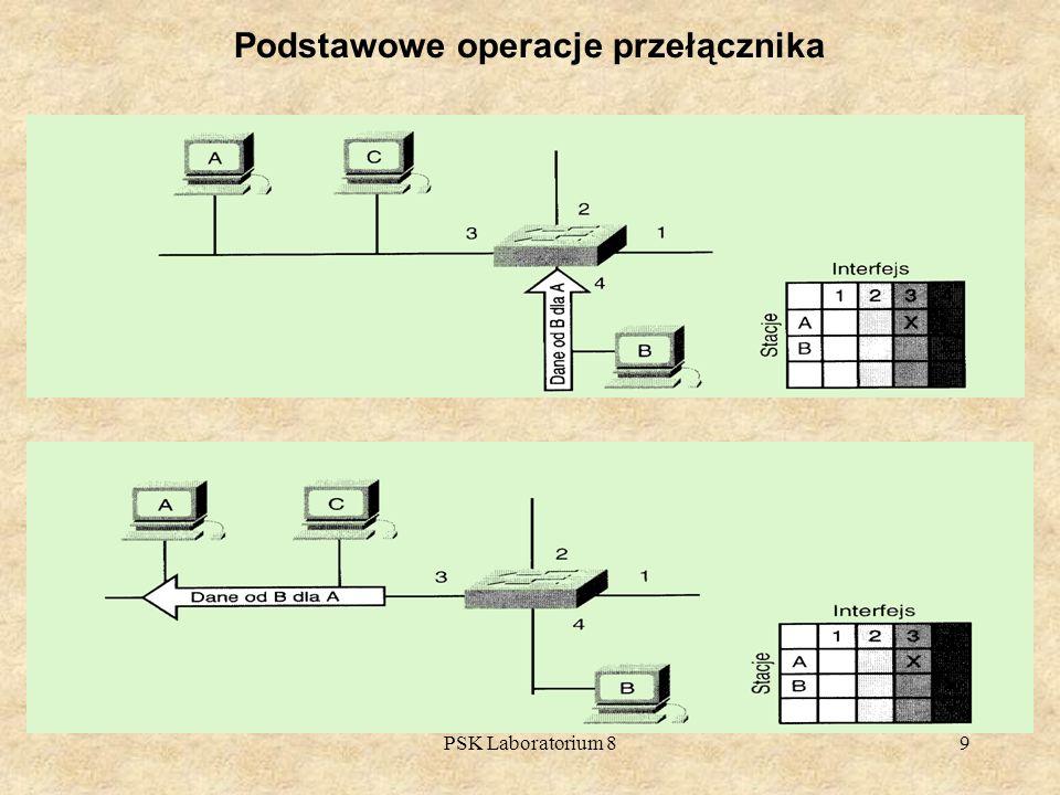 PSK Laboratorium 89 Podstawowe operacje przełącznika
