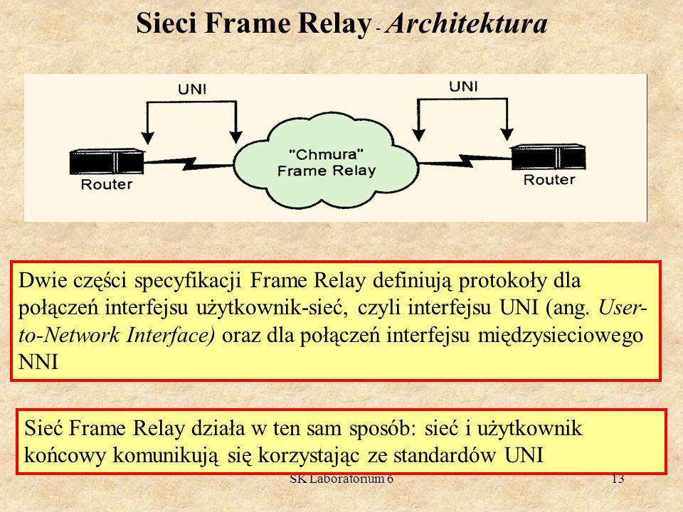 SK Laboratorium 613 Dwie części specyfikacji Frame Relay definiują protokoły dla połączeń interfejsu użytkownik-sieć, czyli interfejsu UNI (ang. User-