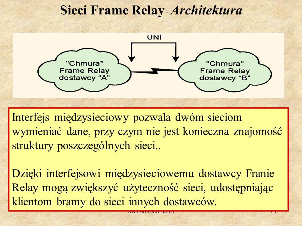 SK Laboratorium 614 Interfejs międzysieciowy pozwala dwóm sieciom wymieniać dane, przy czym nie jest konieczna znajomość struktury poszczególnych siec