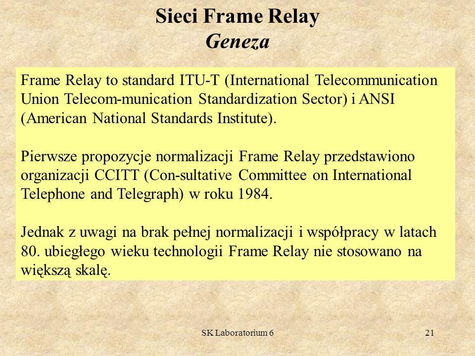 SK Laboratorium 621 Frame Relay to standard ITU-T (International Telecommunication Union Telecom-munication Standardization Sector) i ANSI (American N