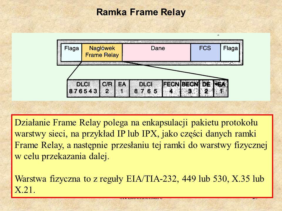 SK Laboratorium 625 Ramka Frame Relay Działanie Frame Relay polega na enkapsulacji pakietu protokołu warstwy sieci, na przykład IP lub IPX, jako częśc