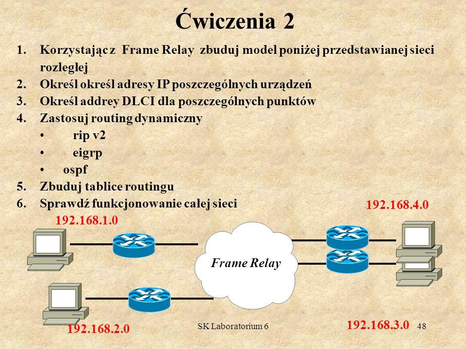SK Laboratorium 648 Ćwiczenia 2 1.Korzystając z Frame Relay zbuduj model poniżej przedstawianej sieci rozległej 2.Określ określ adresy IP poszczególny
