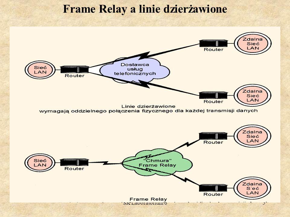SK Laboratorium 616 Sieci Frame Relay Prywatne sieci Frame Relay Prywatne sieci Franie Relay oferują następujące korzyści: 1.Sieć Frame Relay może korzystać z istniejącego sprzętu sieciowego, przedłużając jego czas życia i chroniąc inwestycje.