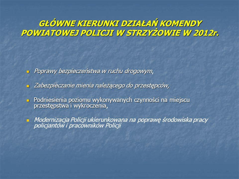 GŁÓWNE KIERUNKI DZIAŁAŃ KOMENDY POWIATOWEJ POLICJI W STRZYŻOWIE W 2012r. Poprawy bezpieczeństwa w ruchu drogowym Poprawy bezpieczeństwa w ruchu drogow