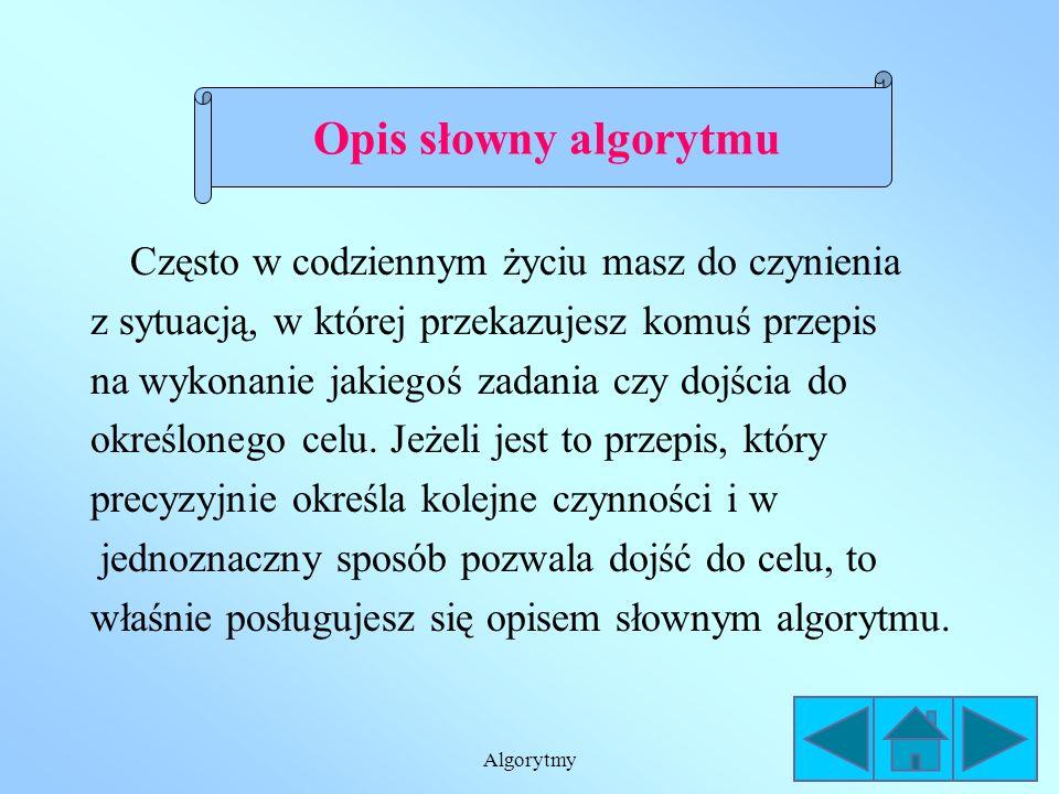 Algorytmy Sposoby przedstawiania algorytmów Opis słownyLista kroków Zapis z wykorzystaniem jednego z języków programowania Schemat blokowy
