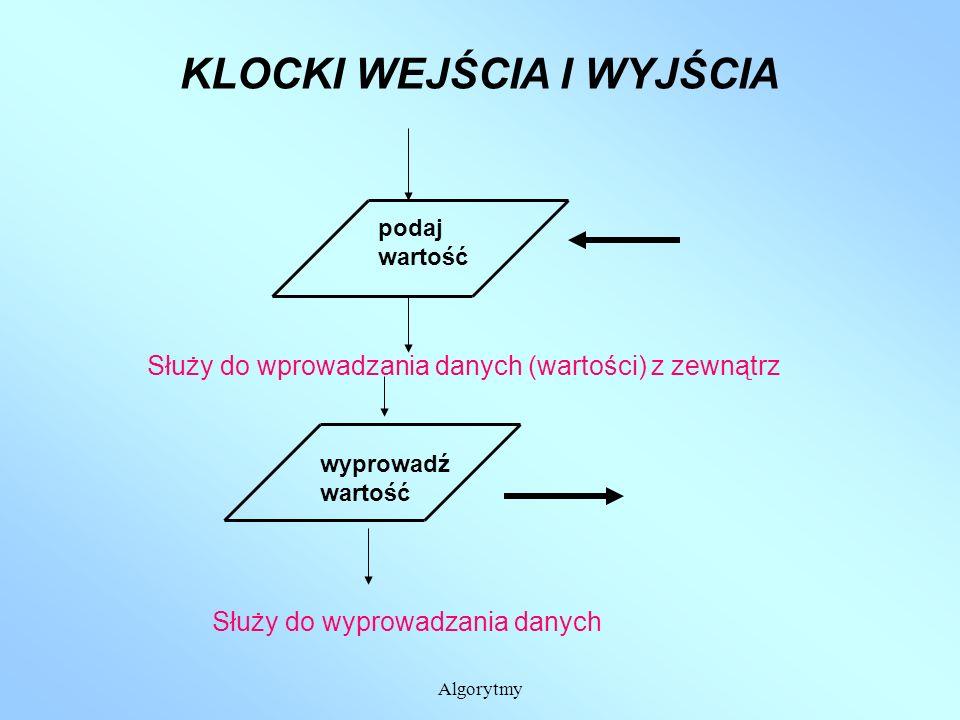 Algorytmy Podstawowe klocki schematu blokowego KLOCKI GRANICZNE Używany do zakończenia algorytmu (zwykle jeden, można używać kilku - algorytm ma wtedy