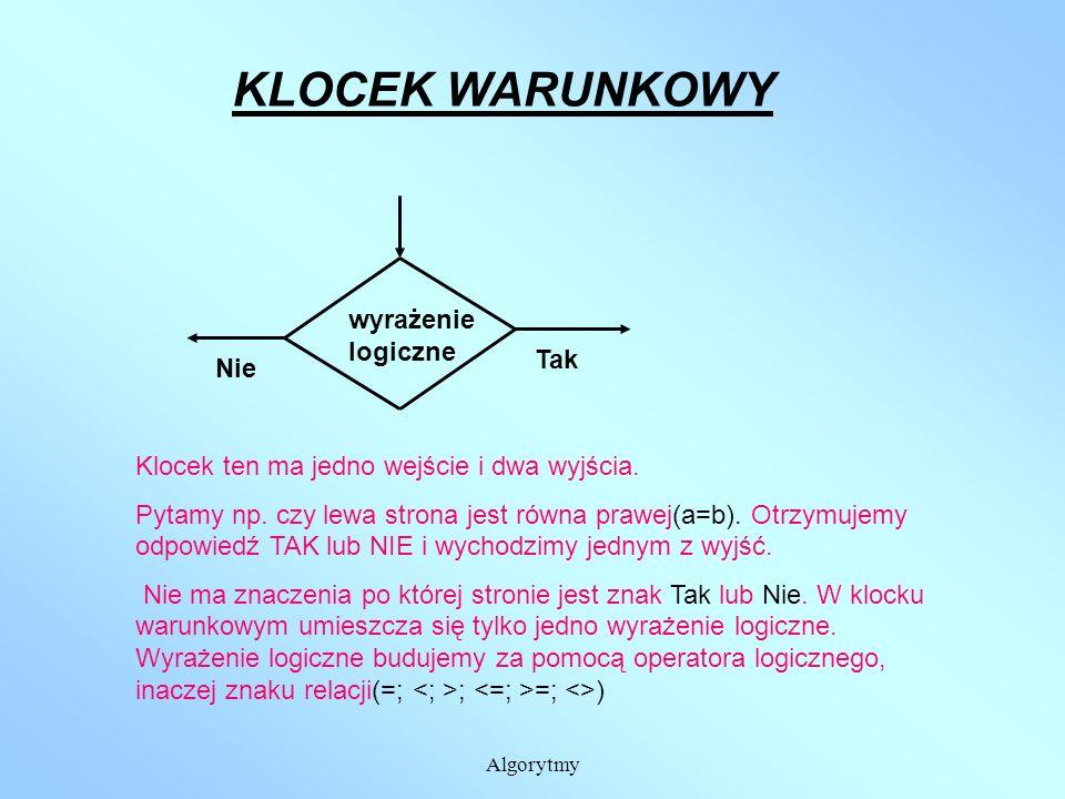 Algorytmy KLOCEK WYKONAWCZY W tym klocku można umieszczać jedną lub kilka instrukcji. Korzysta się z instrukcji przypisania(:=) i operatorów arytmetyc