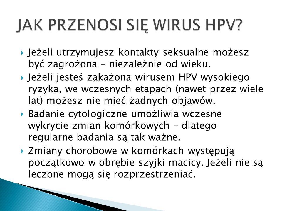 Zakażenie onkogennymi typami wirusa HPV o wysokim ryzyku może się utrzymywać i z czasem doprowadzić do rozwoju raka szyjki macicy.