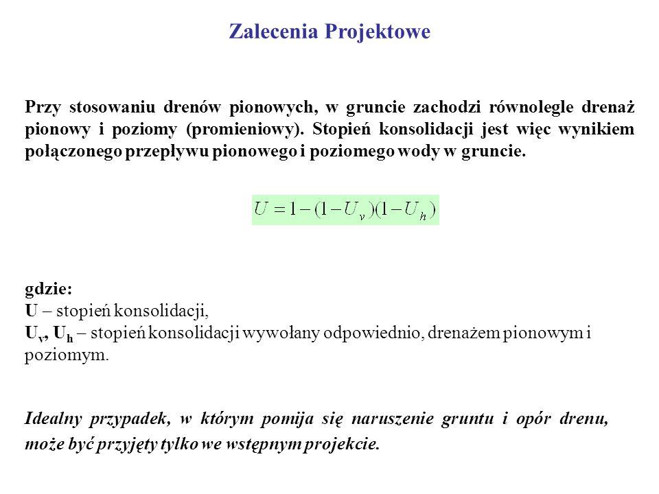 Zalecenia Projektowe Przy stosowaniu drenów pionowych, w gruncie zachodzi równolegle drenaż pionowy i poziomy (promieniowy). Stopień konsolidacji jest