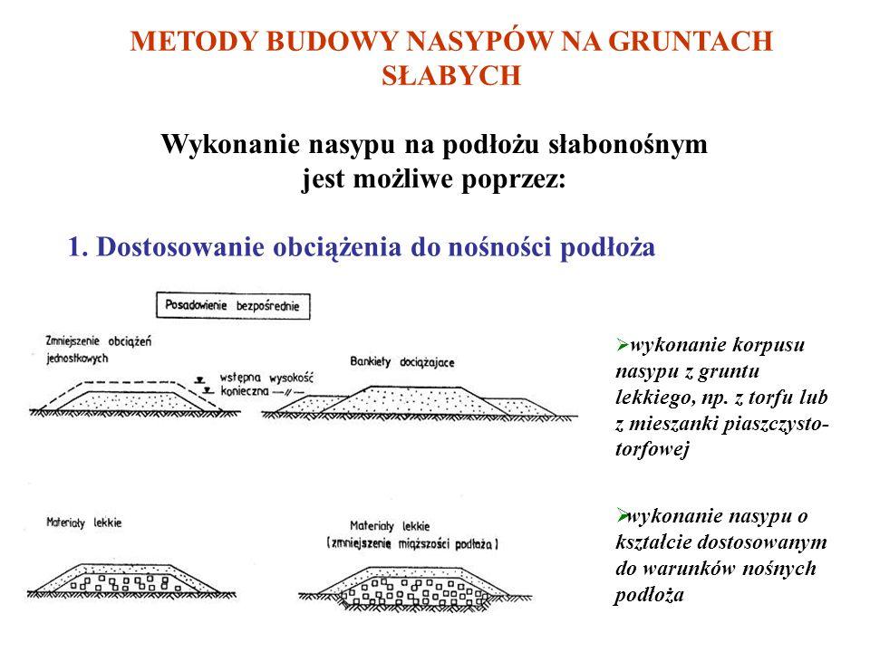 METODY BUDOWY NASYPÓW NA GRUNTACH SŁABYCH Wykonanie nasypu na podłożu słabonośnym jest możliwe poprzez: 1. Dostosowanie obciążenia do nośności podłoża