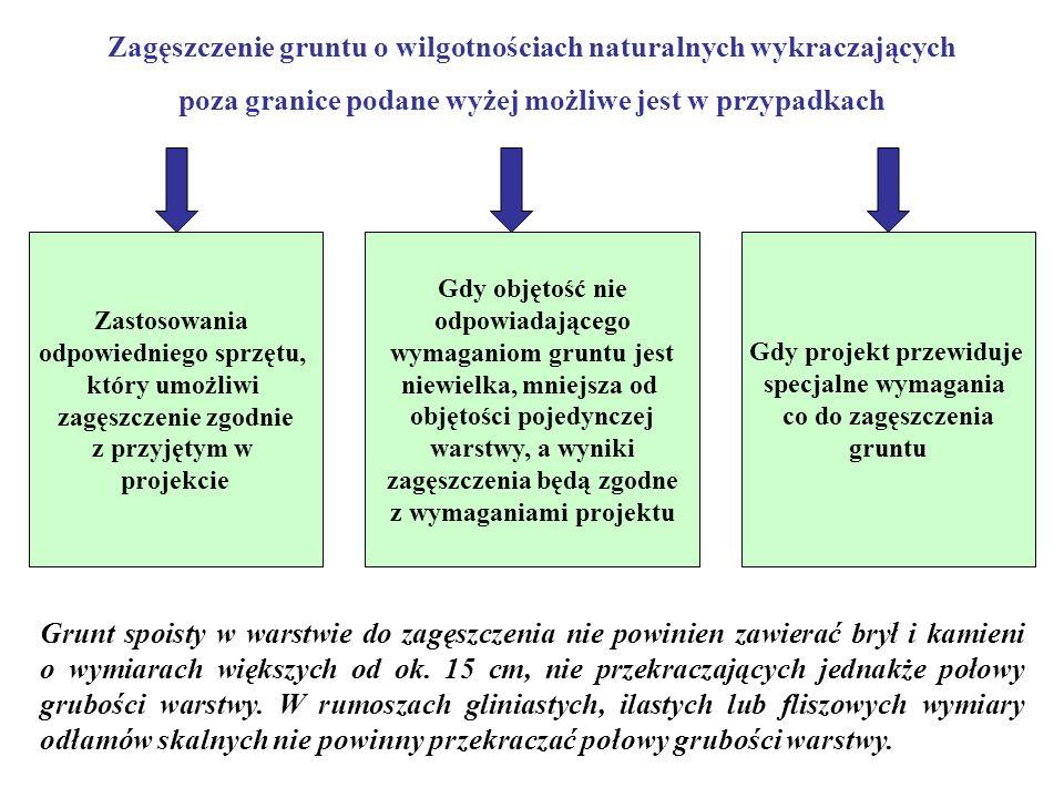 Zagęszczenie gruntu o wilgotnościach naturalnych wykraczających poza granice podane wyżej możliwe jest w przypadkach Zastosowania odpowiedniego sprzęt