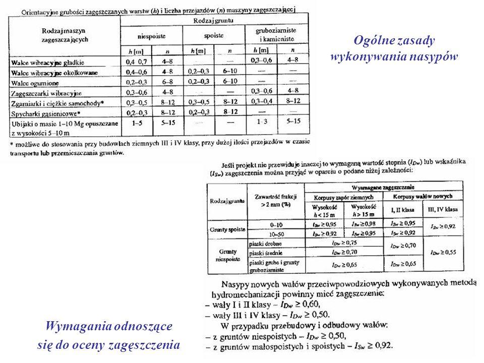 Ogólne zasady wykonywania nasypów Wymagania odnoszące się do oceny zagęszczenia
